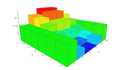 graph3d examples